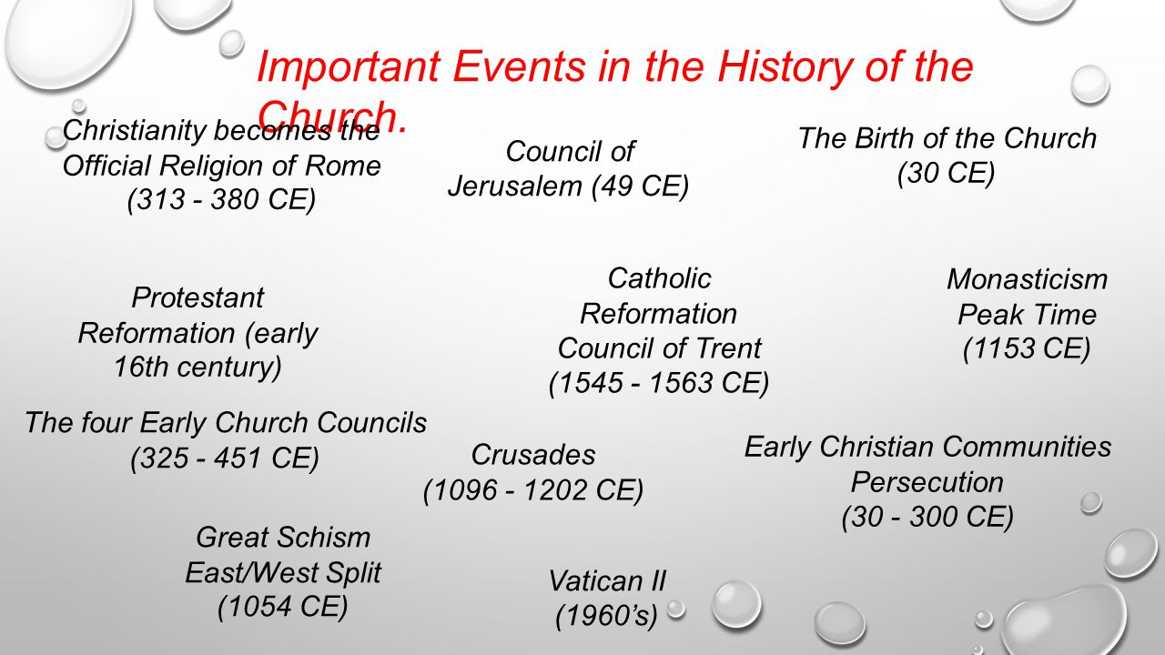 """the history of the church The history and future of the foursquare church  the first """"branch"""" church  from angelus temple had its beginnings in oct 1923 in long beach, calif."""