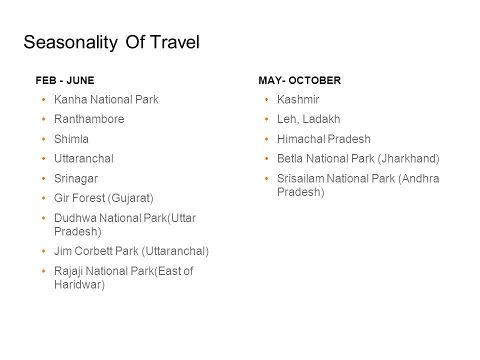 Seasonality Of Travel Kanha National Park Ranthambore Shimla