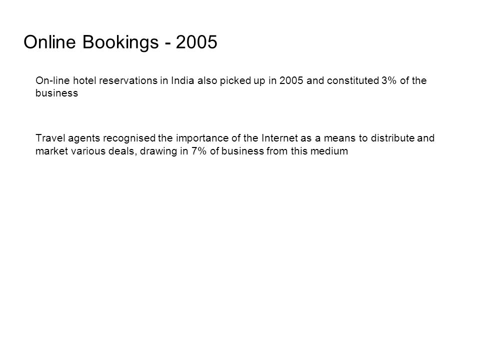 Online Bookings - 2005 On-line hotel reservations in India also picked up in 2005 and constituted 3% of the business.