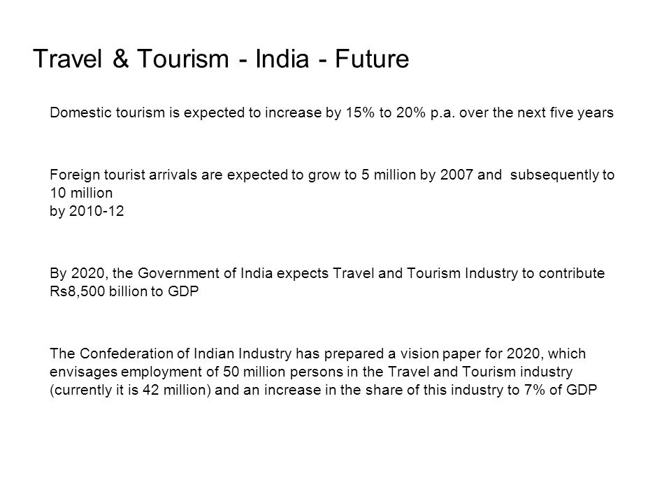 Travel & Tourism - India - Future