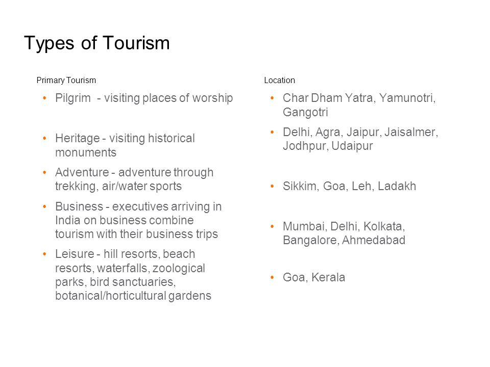 Types of Tourism Pilgrim - visiting places of worship