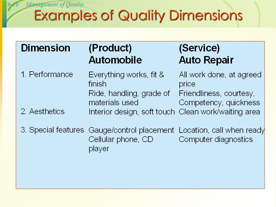dimensions of quality management Quality in healthcare: a five-dimensional view different stakeholders reach out to touch quality from dimensions guidelines for the early management.