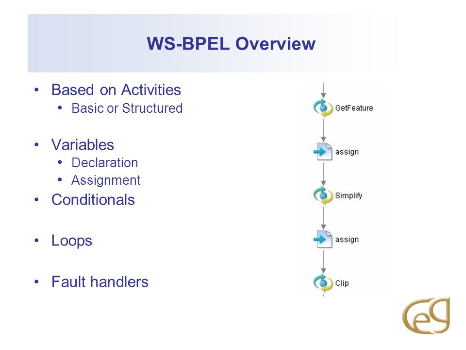 WS-BPEL Overview Based on Activities Variables Conditionals Loops