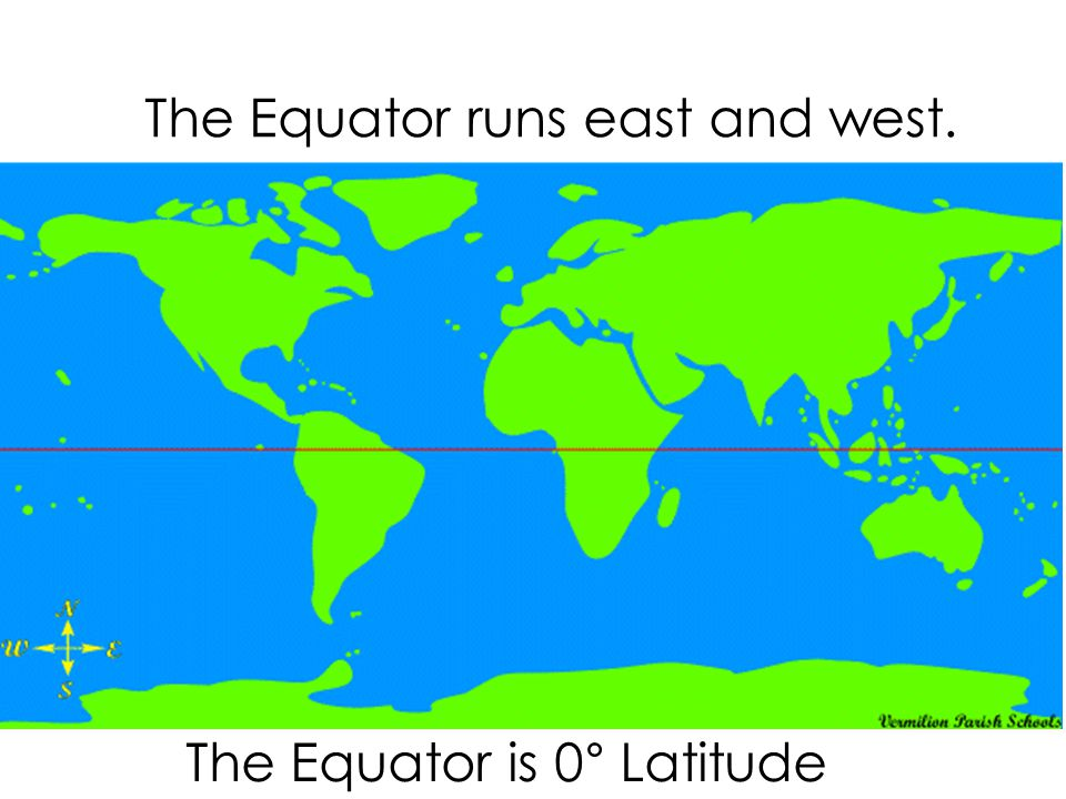 The Equator is 0° Latitude