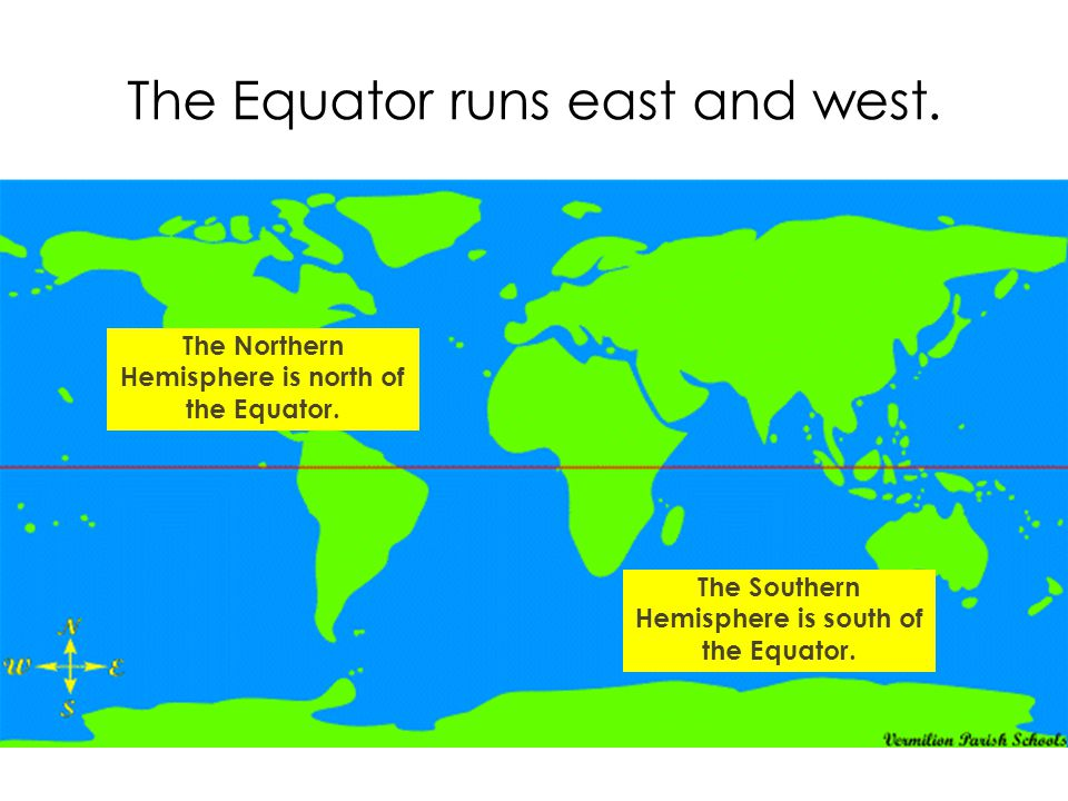 The Equator runs east and west.