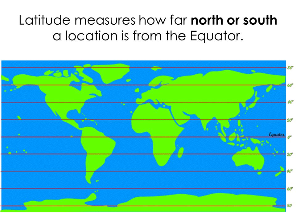 Latitude measures how far north or south a location is from the Equator.