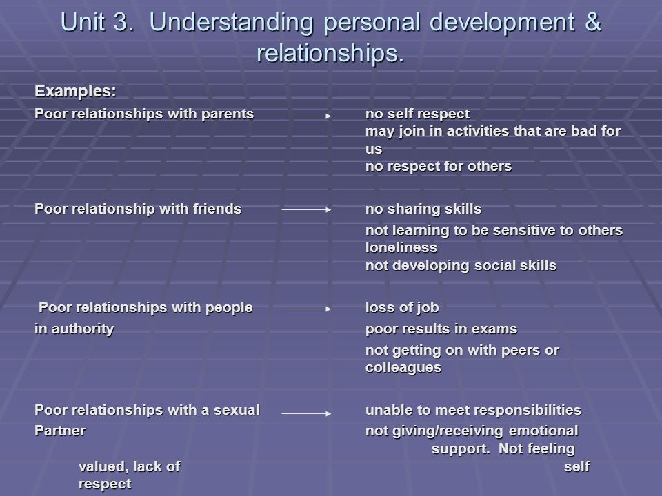 unit 3 engage in personal development Unit 6: personal and professional development in  they will then draw up a personal plan for self-development over  personal and professional development,.