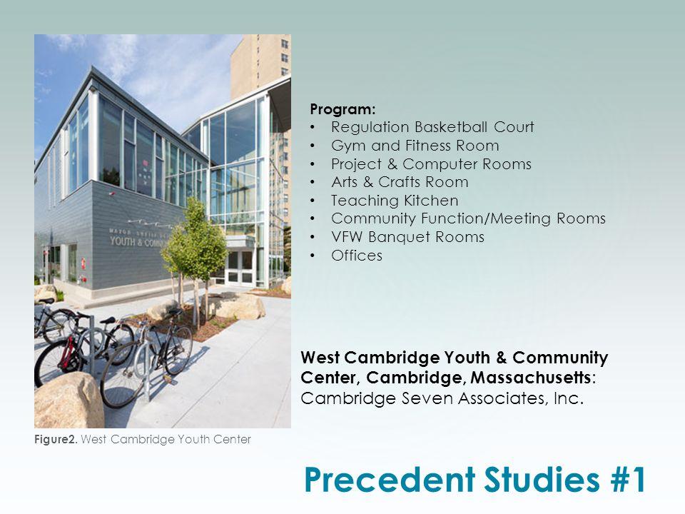 Youth study center west philadelphia