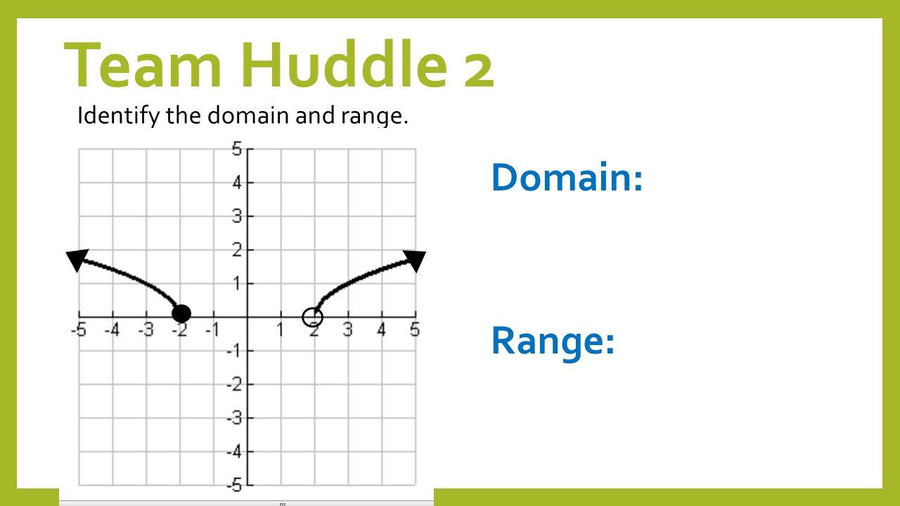 worksheet Domain Range Worksheet bell ringer y 4 all real numbers domain range ppt video 11 team huddle 2 identify the and range