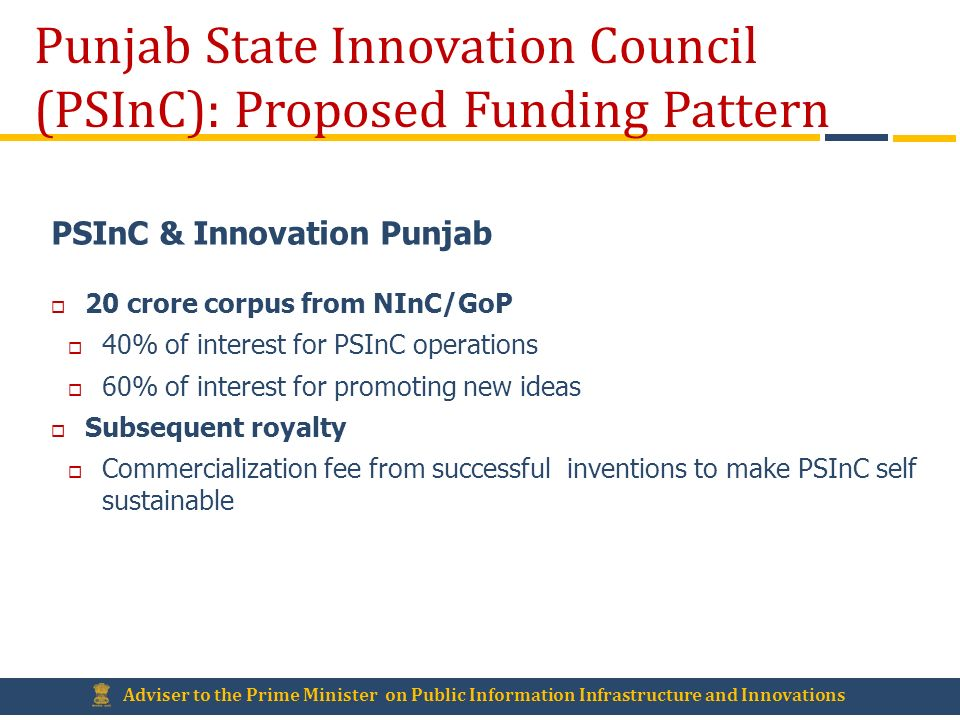 Punjab State Innovation Council (PSInC): Proposed Funding Pattern