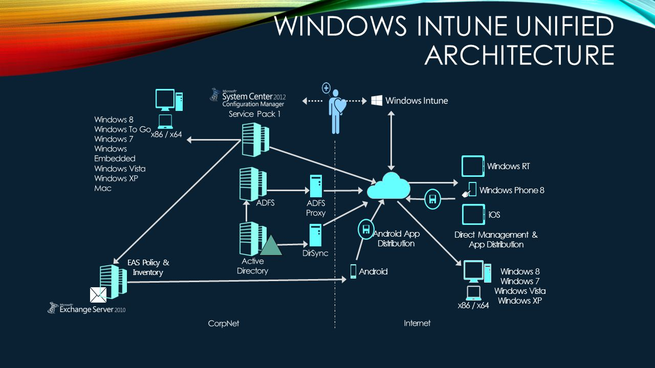 Download en tiempo de los imperios del exilio a antioco for Windows 7 architecture