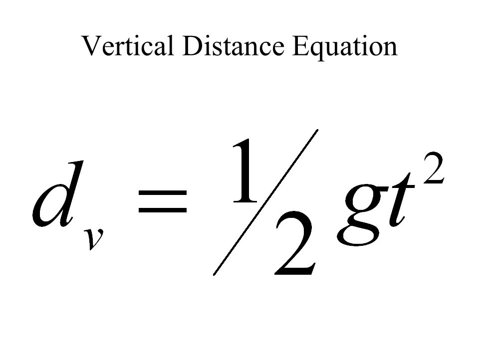 Vertical Distance Equation