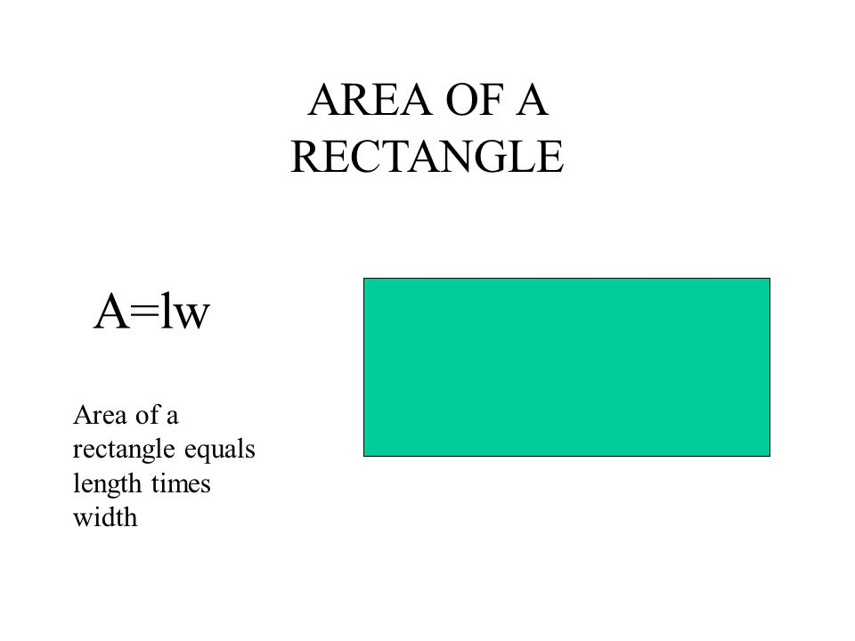 Formulas for Perimeter and Area - ppt download