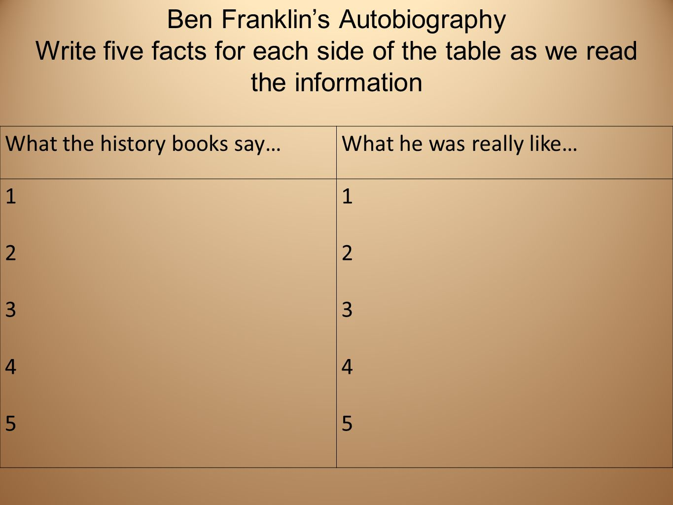 essays on autobiography of benjamin franklin Critical essays franklin's writing critical opinions of the autobiography of benjamin franklin study benjamin franklin, dictionary of american biography.