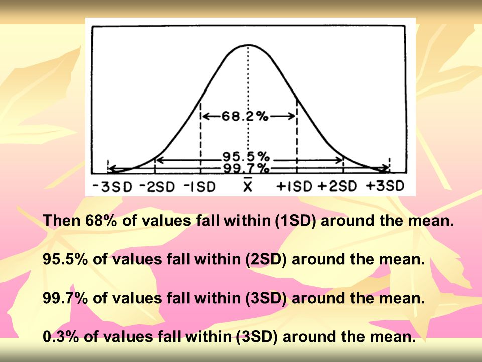 Then 68% of values fall within (1SD) around the mean.