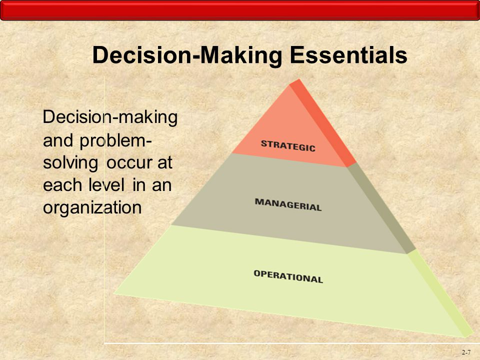 essentials of earnings in the decision making Essentials, decision making: 5 steps to better results [harvard business review] on individual income taxes 2015 solution ring of willows with a preface by miller.