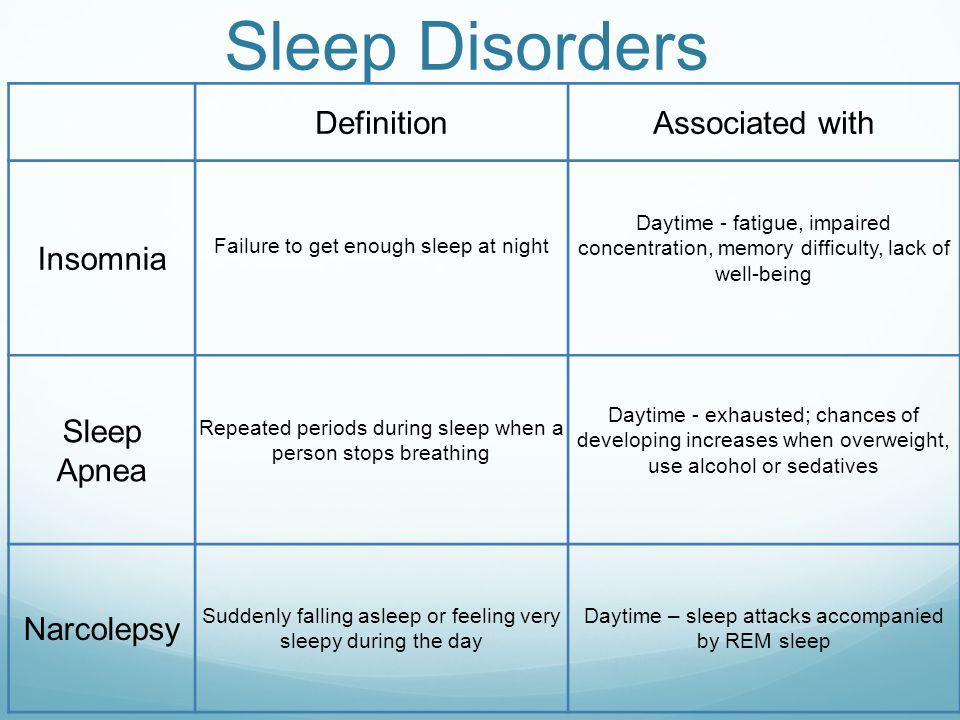 Insomnia definition