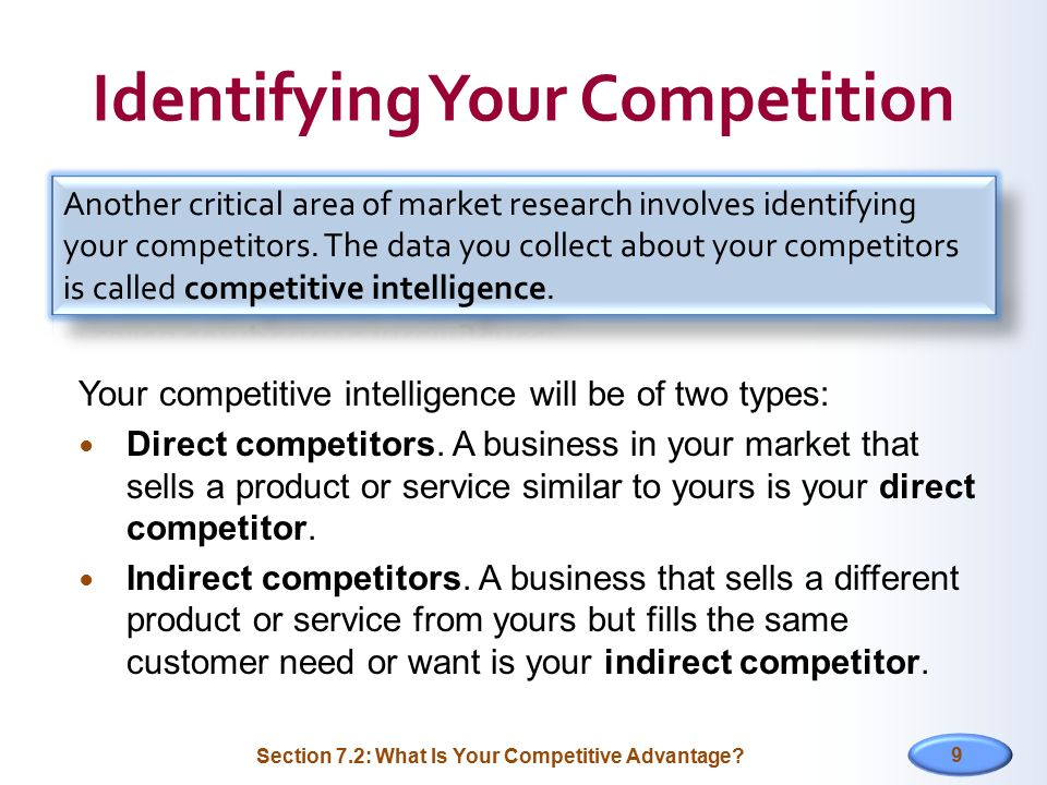 Identifying Your Competition