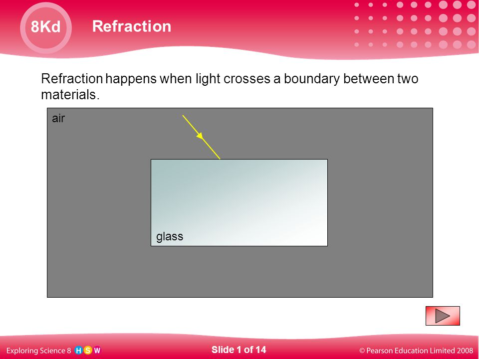 Refraction happens when light crosses a boundary between two materials.