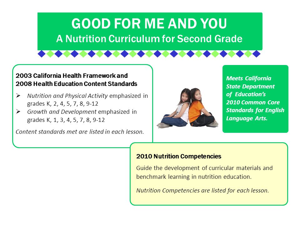K to 12 curriculum guide english grade 8 pdf