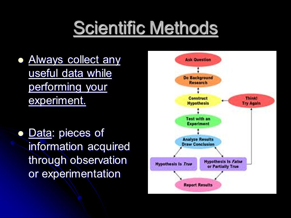 Scientific Methods Always collect any useful data while performing your experiment.