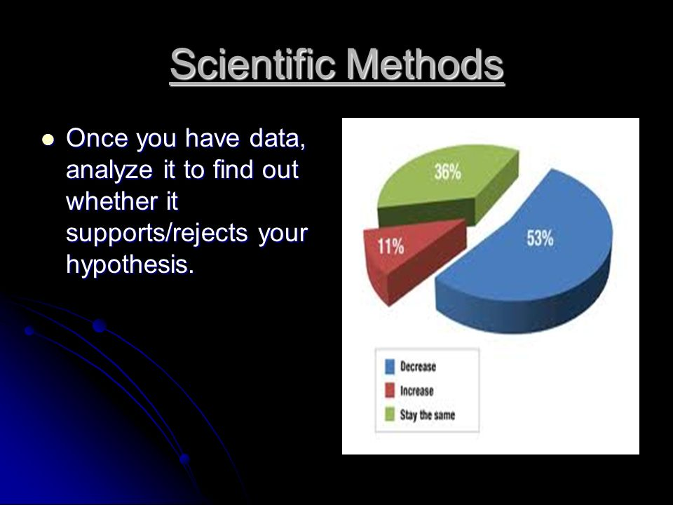 Scientific Methods Once you have data, analyze it to find out whether it supports/rejects your hypothesis.