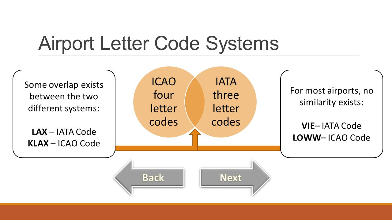 Airports With Icao Iata Codes Airport Codes Explained Ppt