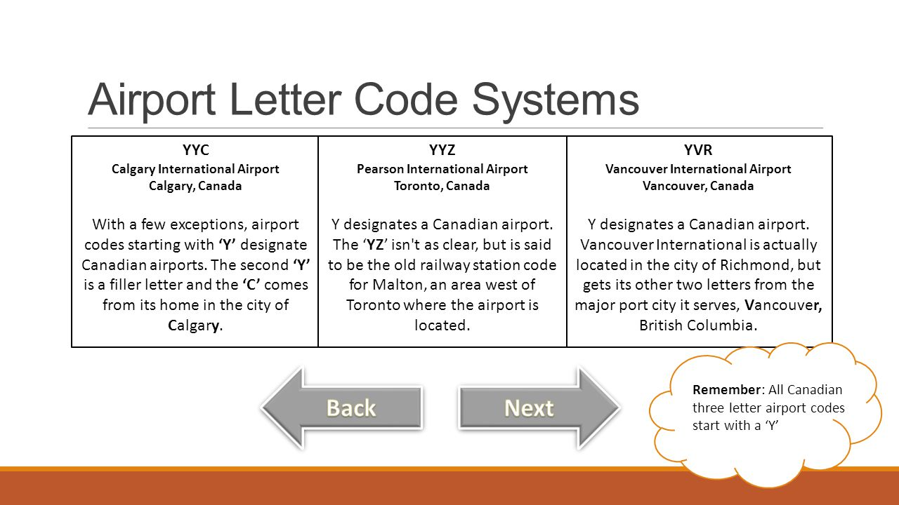 City codes canada - Great deals on tv