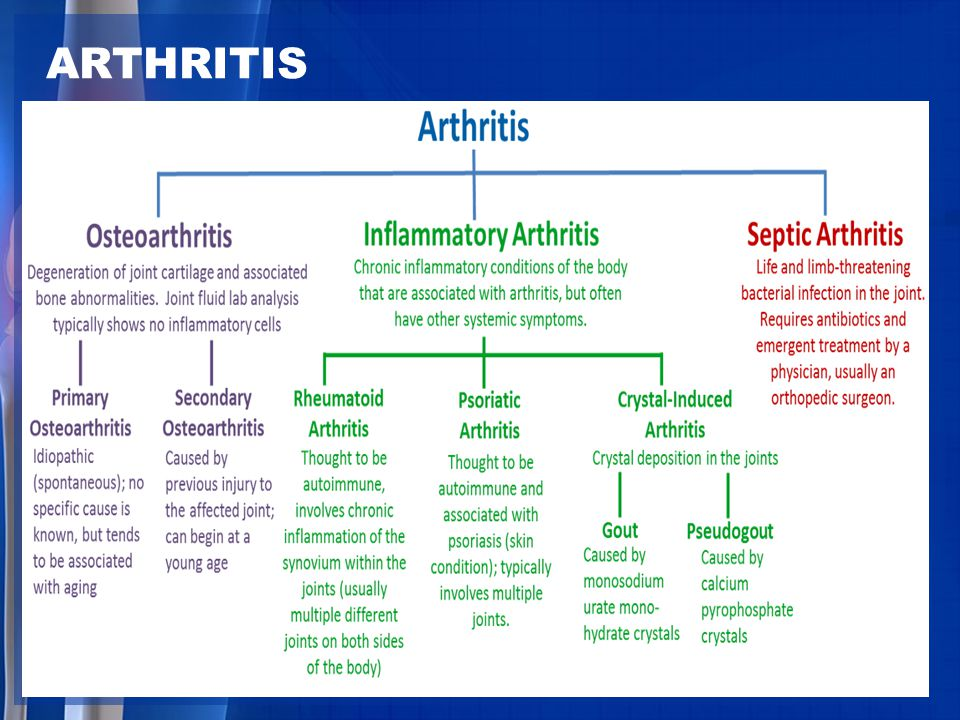rheumatiod arthritis a case study This lesson explores a very common and well-known form of inflammatory arthritis called rheumatoid arthritis we'll discuss why it occurs, how it.