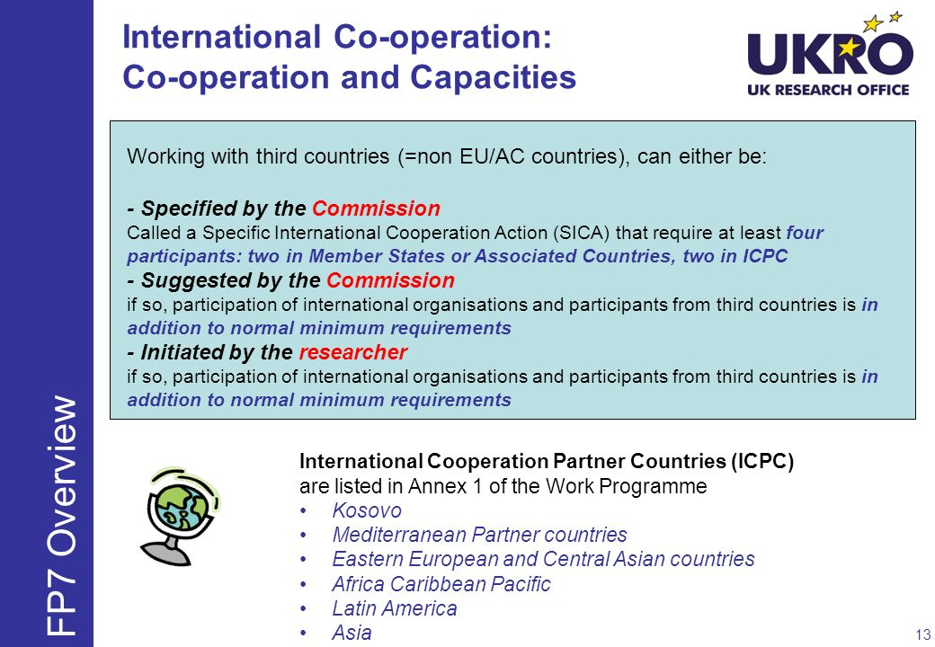 International Co-operation: Co-operation and Capacities