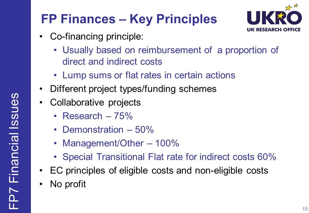 FP Finances – Key Principles