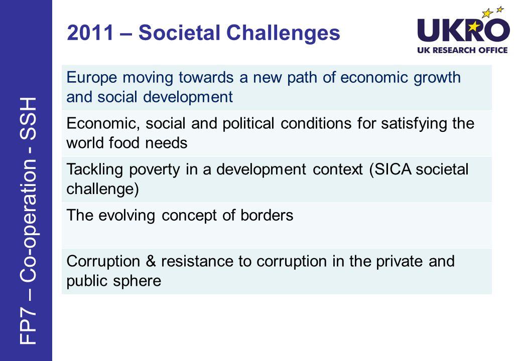 2011 – Societal Challenges FP7 – Co-operation - SSH