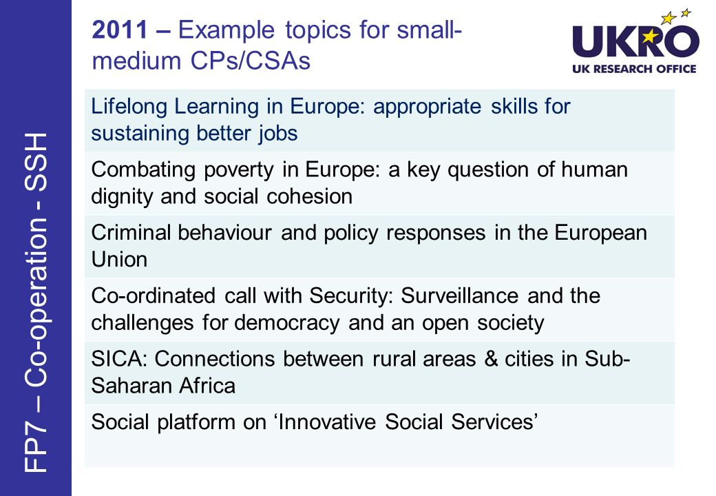 2011 – Example topics for small-medium CPs/CSAs