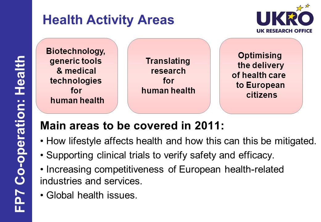 FP7 Co-operation: Health