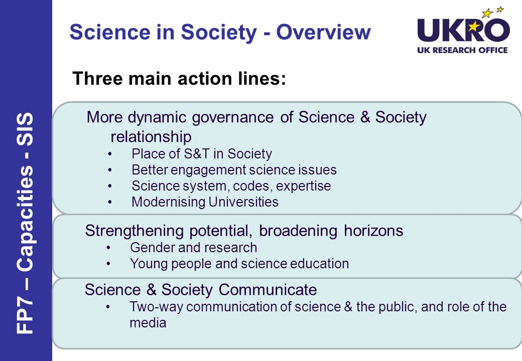 Science in Society - Overview