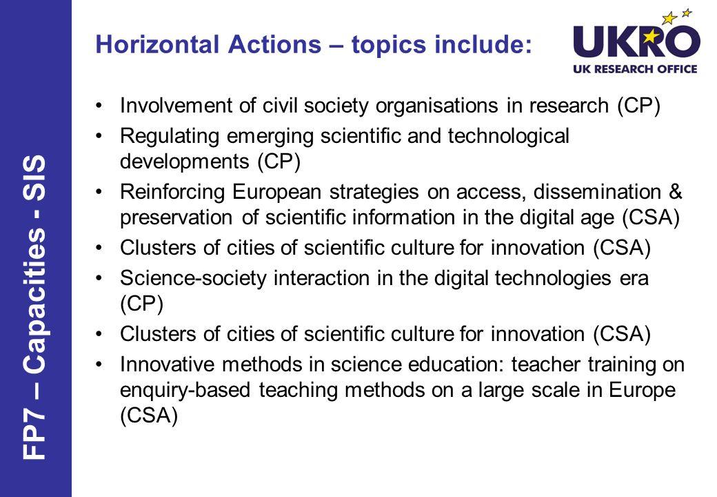 Horizontal Actions – topics include: