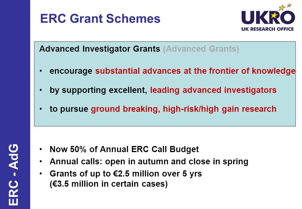 ERC Grant Schemes ERC - AdG