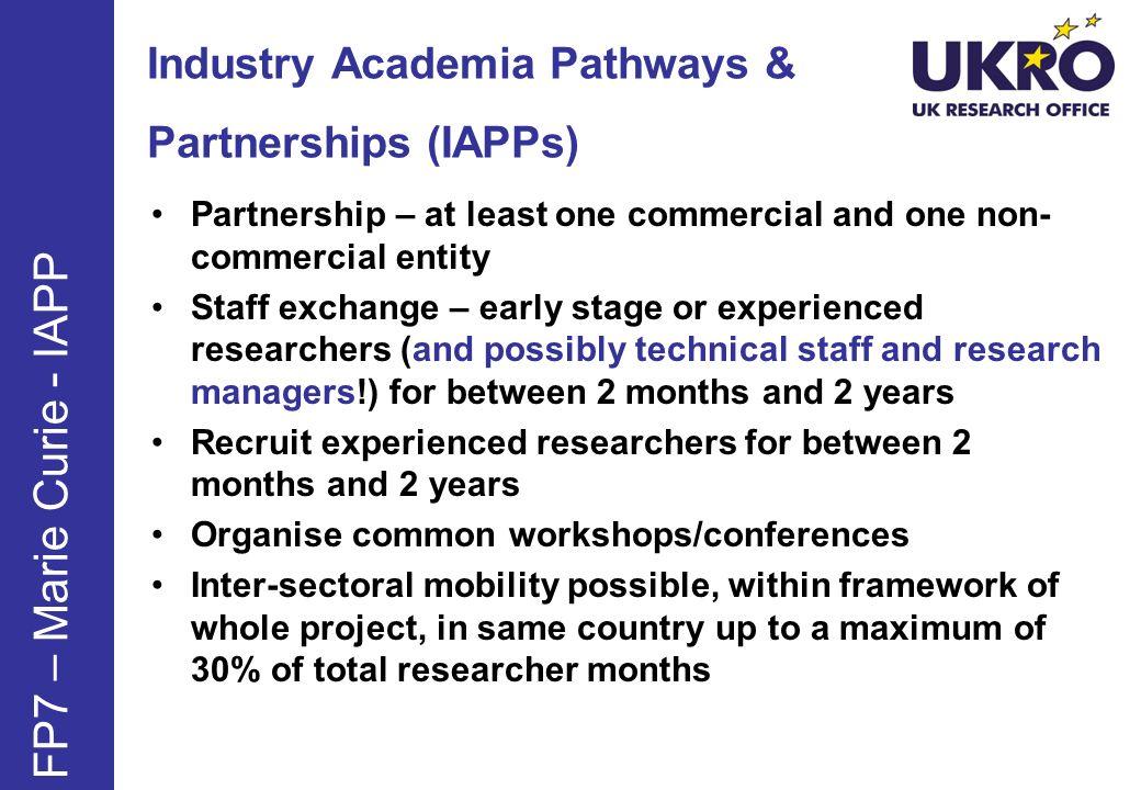 FP7 – Marie Curie - IAPP Industry Academia Pathways &
