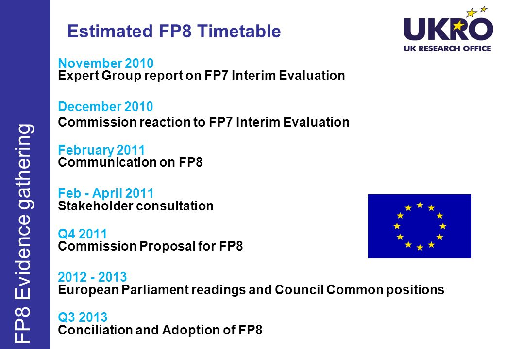 Estimated FP8 Timetable