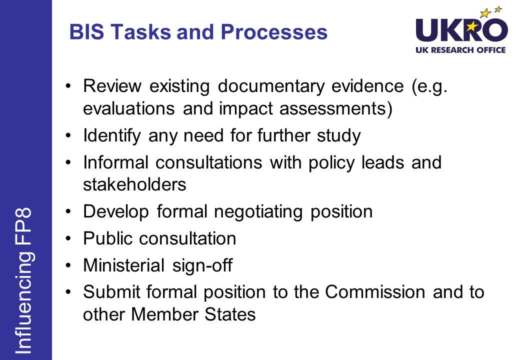 BIS Tasks and Processes