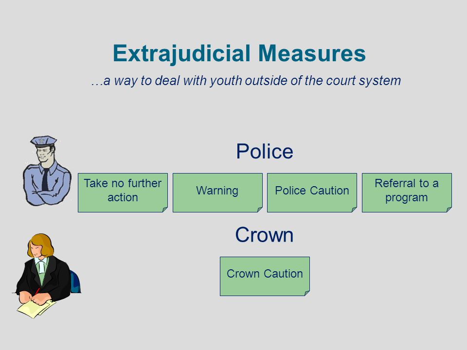 Extrajudicial Measures