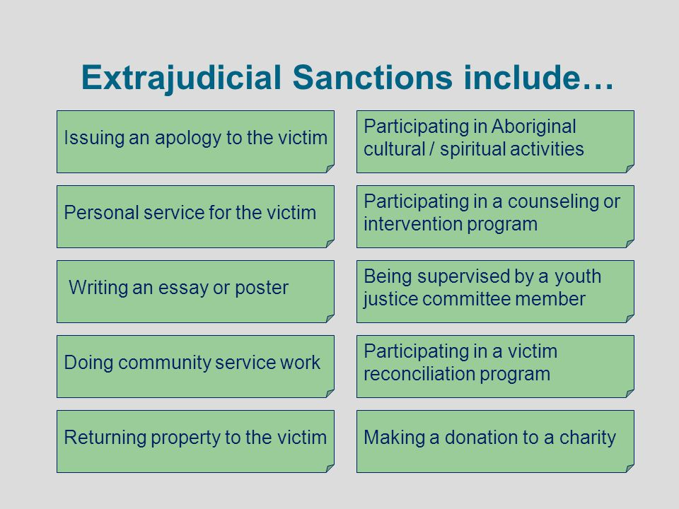 Extrajudicial Sanctions include…