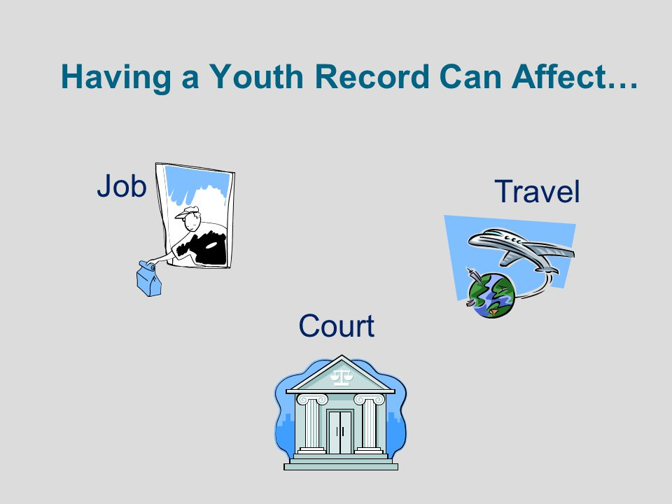 Having a Youth Record Can Affect…