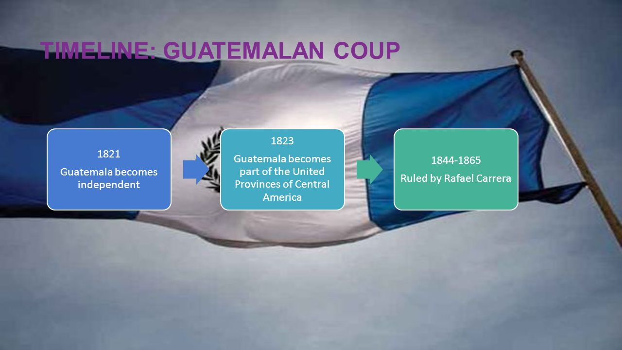 guatemalan coup The guatemalan government,  taylor had pressed for the return of civilian rule after a military coup had overthrown president ngo dinh diem in november 1963.