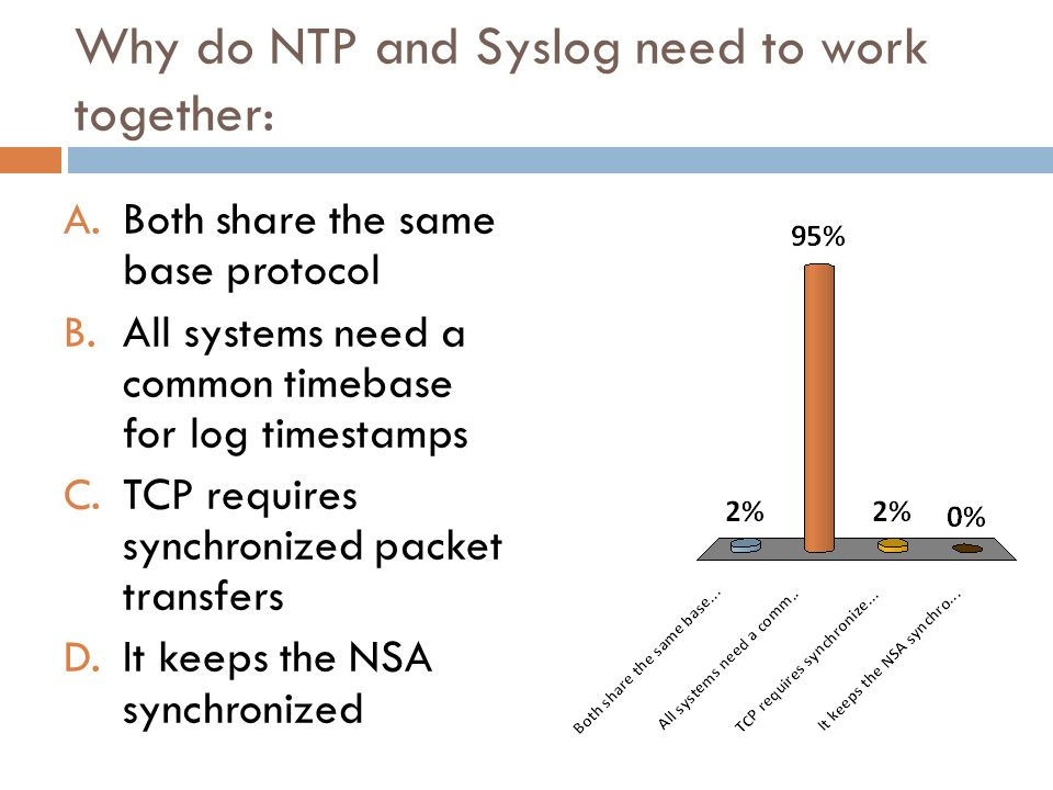 Why do NTP and Syslog need to work together: