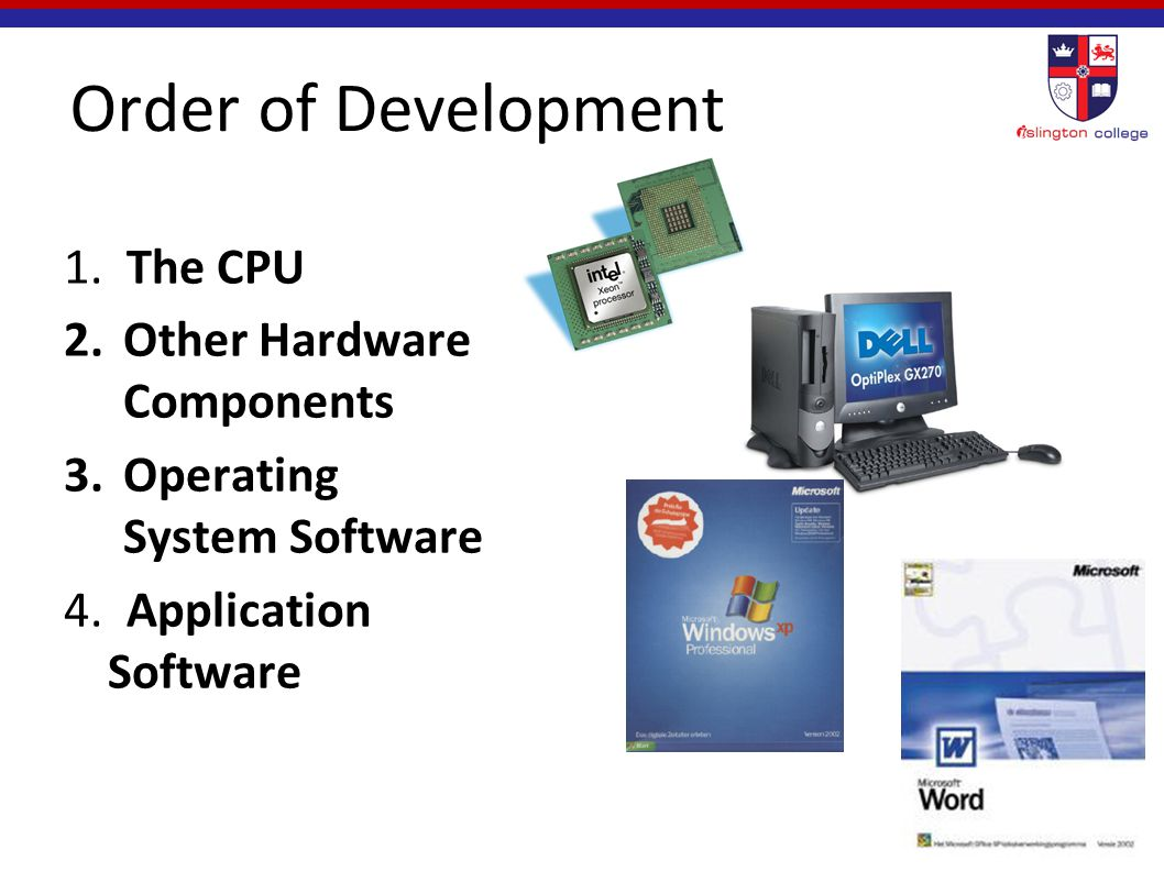 hardware software components