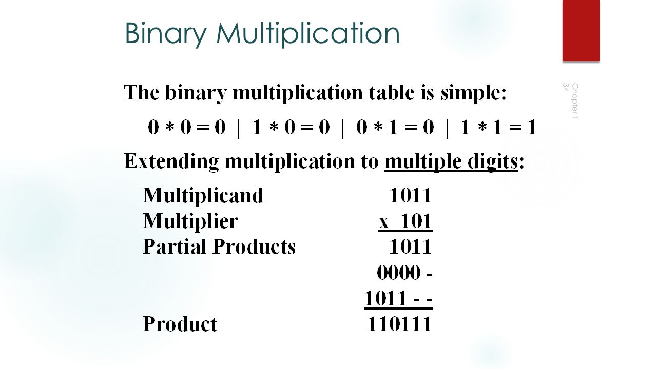 digital logic assignment signed multiplication
