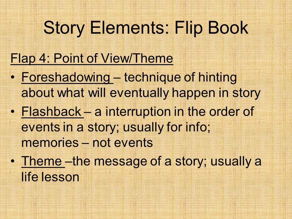 how to create a flipbook story