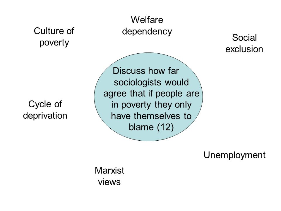 welfare dependency Well-meaning people worry about welfare dependency, while others use it as an  argument against helping the poor but last week, a director of.