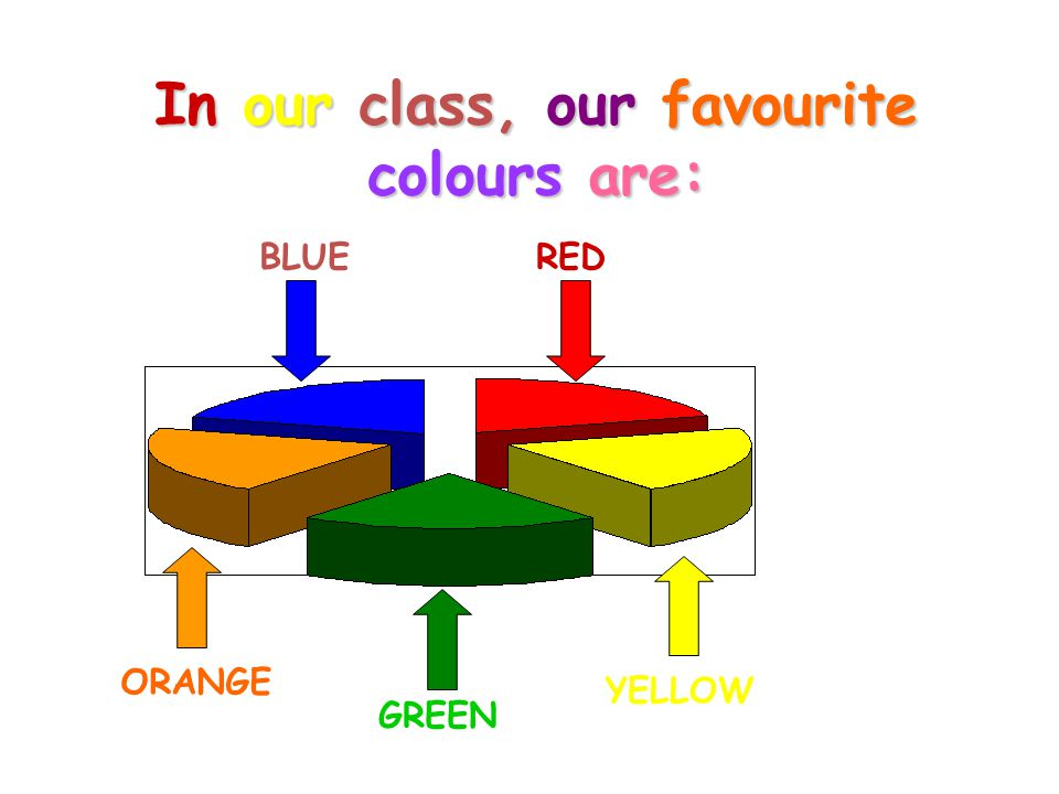 In our class, our favourite colours are: